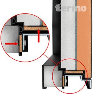 терморазрыв во входной двери, изоляция внешней и внутренней сторон полотна и короба двери